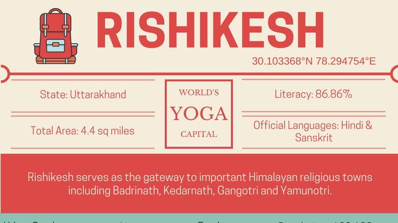 Rishikesh - Feature - Letusgoto - Wiki