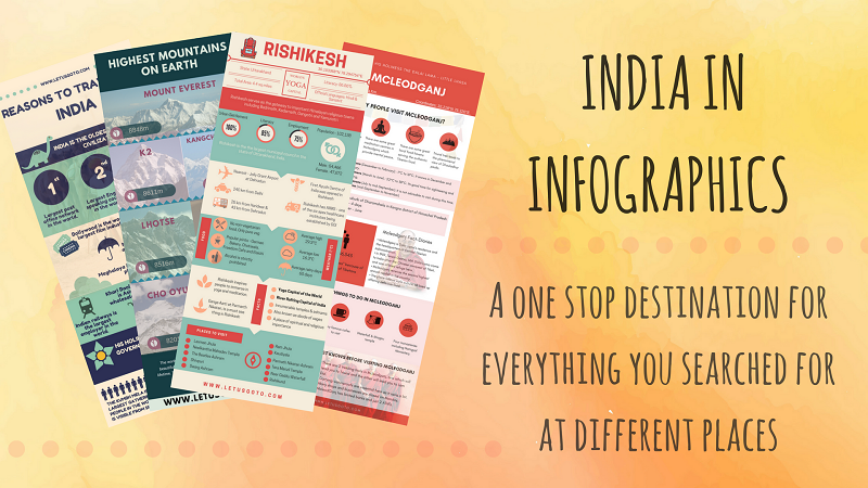 india infographics