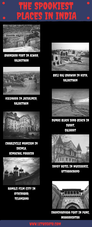 infographics Haunted places in India