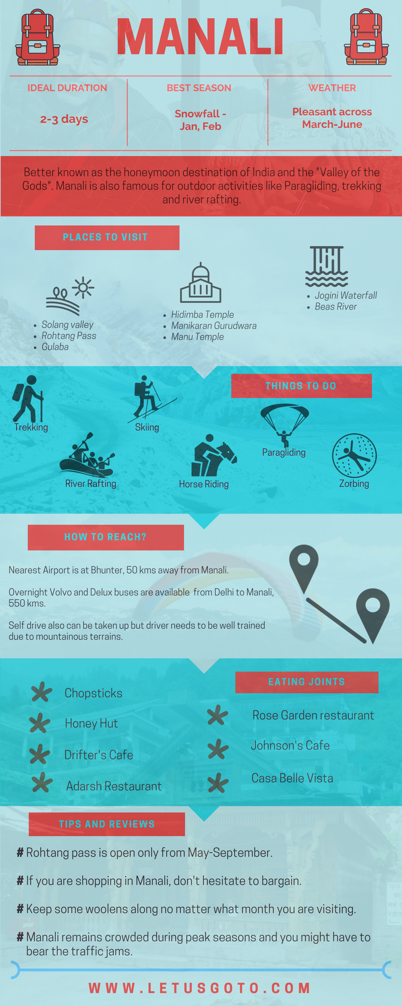 Manali Infographic