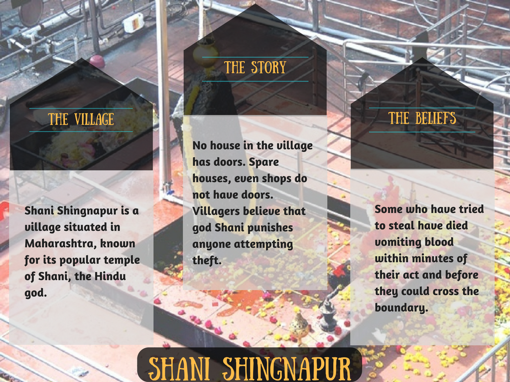shani shingnapur village travel story