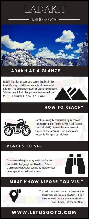 Ladakh Infographics India