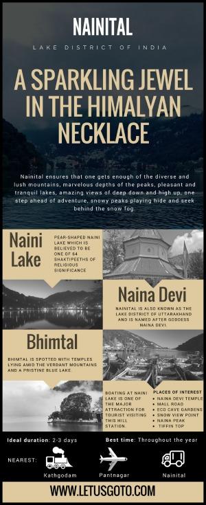 Nainital Infographics India