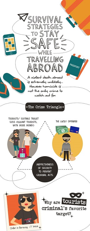 Survival Strategies to Stay Safe While Traveling Abroad Infographics