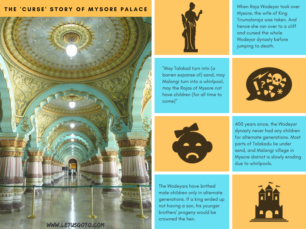 Mysore Palace travel story